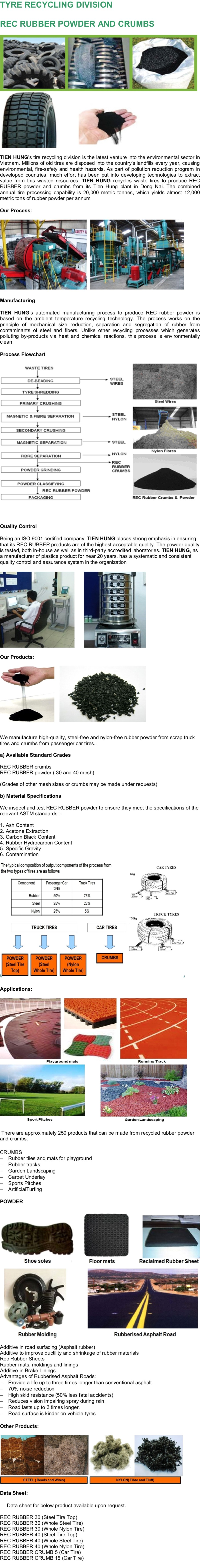The Chemicals For Rubber Refinery & Painting